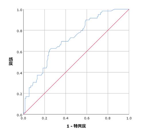 log-reg-05