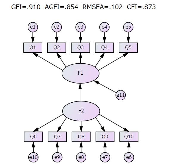 tips3142-3