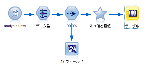tips3600-7