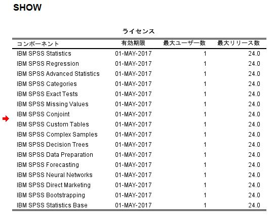 SPSSライセンス情報