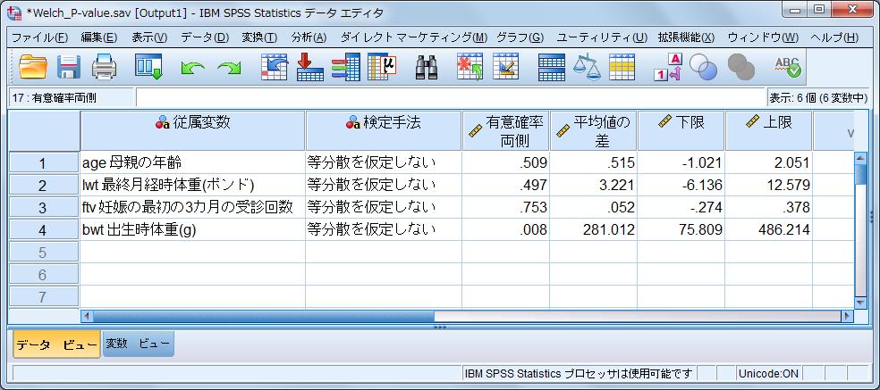 SPSSデータファイル