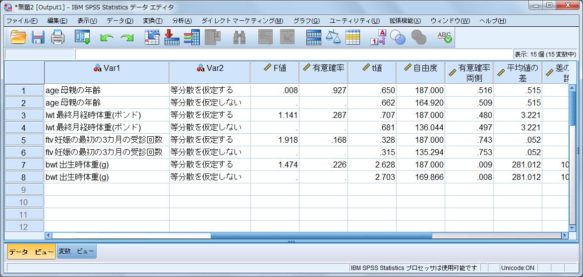 SPSSデータセット