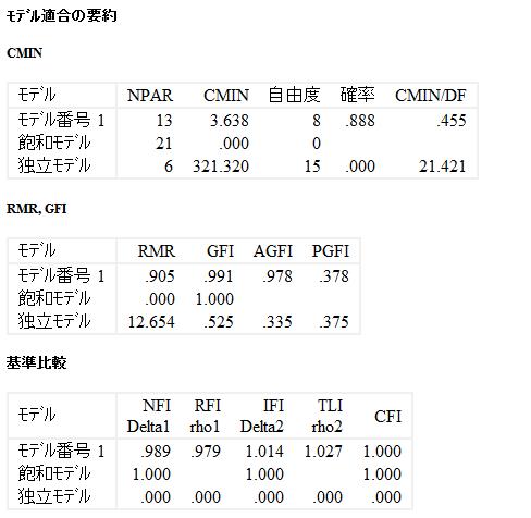 tips7068-01