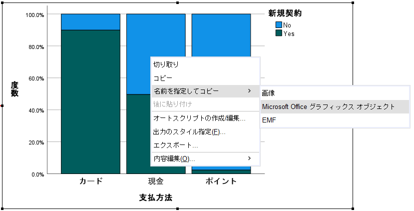グラフ 作成 エクセル