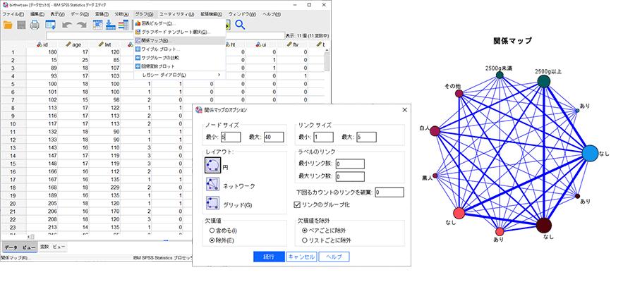 spssグラフ